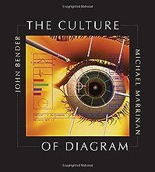 Diagrammatology