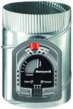 Honeywell MARD6 Round Modulating Damper, 6