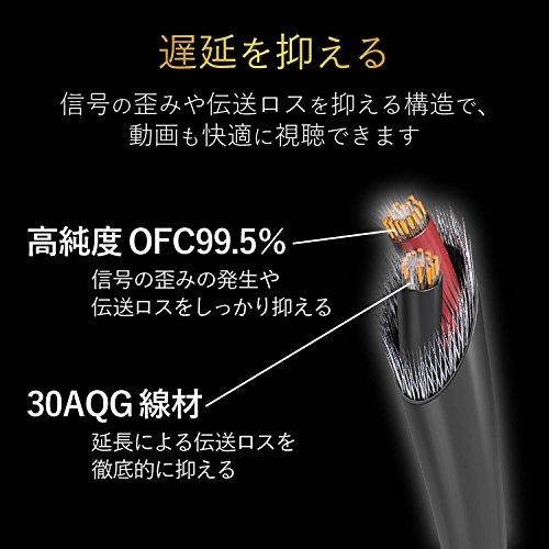 エレコムヘッドホンイヤホン延長コード高耐久仕様3.5φL字型プラグ1mブラックEHP-35ELS10BK
