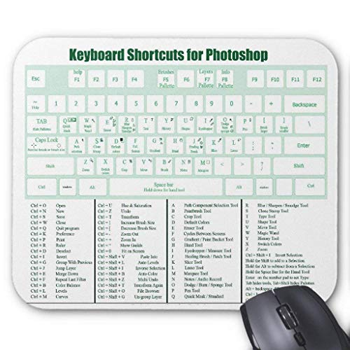 Drempad Gaming Mauspads Custom, Photoshop Keyboard Shortcuts Mousepad