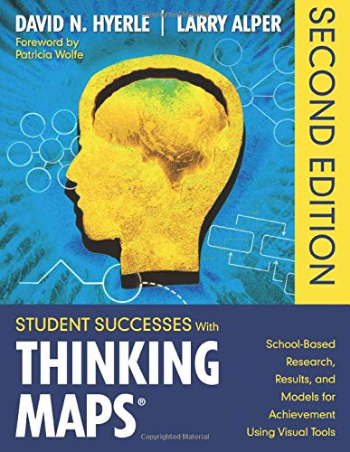 Student Success With Thinking Maps