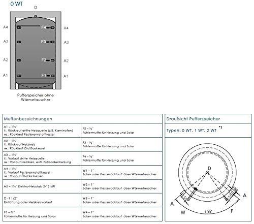 TWL Pufferspeicher ohne Wärmetauscher 10000 L 180°