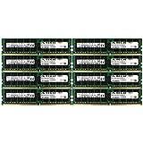 A-Tech Hynix IC DDR4 128GB Kit 8X 16GB 2Rx4 PC4-17000 Dell PowerEdge R730xd R730 R630 T630 R430 R530 C4130 SNP1R8CRC/16G A7910488 A7945660 370-ABUK SNP1R8CRC/16G-A1 1R8CR RDWTP 01R8CR Memory RAM