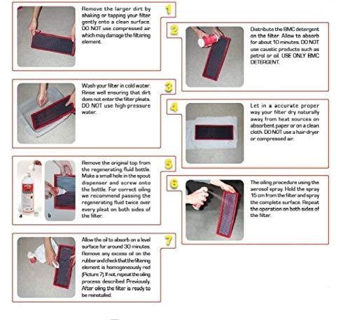 BMC (WA250-500) Automotive Air Filter Complete Wash Kit