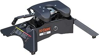 CURT 16140 Black A20 5th Wheel Hitch, 20,000 lbs