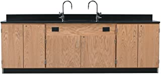 Best epoxy resin bench tops Reviews