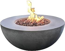 Best la riche fire Reviews