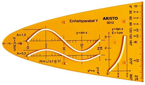 Aristo Einheitsparabel Y (Kurven der trigonometrischen Funktionen, Sinus-Kosinus-Tangens, formstabiler PET-Kunststoff) orange-transparent