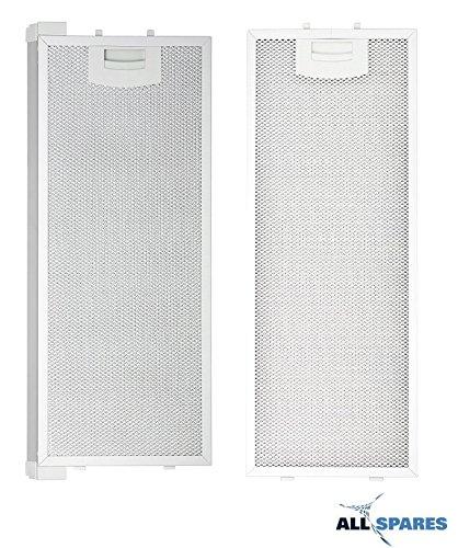 Geeignet für Siemens/Bosch Metal-Fettfilter von AllSpares 352812/00352812 / 352813/00352813