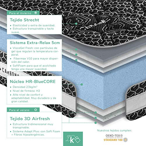 Dreaming Kamahaus Visco Gel Carbono Colchón, con Viscoactive e Hilo cerámico, 135x190