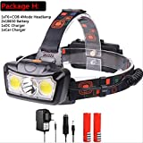 HSZH Headlight 30000lm Led Headlamp T6+cob Led Headlight Head Lamp Flashlight Torch Lanterna