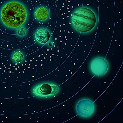 AITU Leuchtende Wandaufkleber, neun Planeten Sonnensystem Muster Wandaufkleber, Baby-Raum-Wanddekoration für Kinder Schlafzimmer Wohnzimmer Kindergarten (Size : Nine Planets small)
