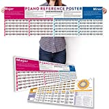 Piano Chord Chart Poster Bundle - The Piano Chord Poster and Piano Scales Poster, for Beginner to Learn Piano & Keyboard, Music Theory, Chords, Scales, Chord Composition & Circle Of Fifths, Set of 2