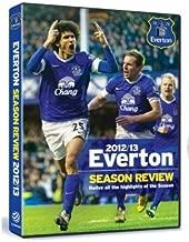Everton Season Review 2012/13