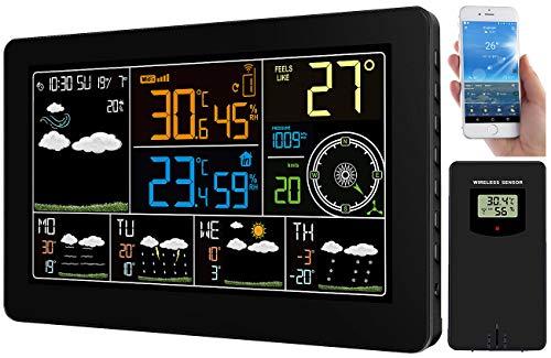 infactory Funkthermometer: WLAN-Funk-Wetterstation, Außensensor, 5 Tage Wettertrend, Color, App (Funkwetterstationen)