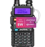 Mirkit Radio Baofeng UV-5R MK4 8W MP Max Power 2020 1800 mAh Li-Ion Battery Pack, BaofengRadio corp.