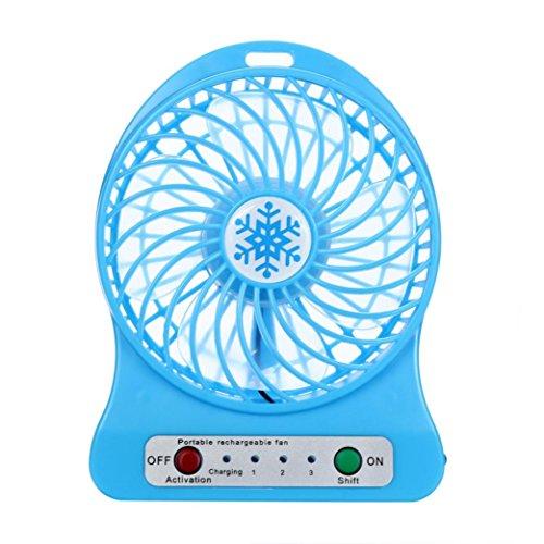 Sommer Ventilator FORH Mini Desktop USB Personal Fan Aufladbarer Batterie Lüfter Kraftvoller und geräuscharmer Turbo-Ventilator Beweglicher 3 einstellbare Geschwindigkeiten Tischventilator (Blau)