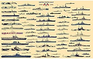 Best ww2 naval art Reviews