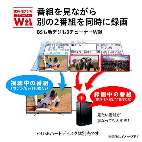 REGZA東芝32V型地上・BS・110度CSデジタルハイビジョンLED液晶テレビ32V31