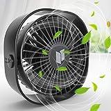 RenFox USB Desktop Fan Mini Desk Fan Three Adjustable Speed Noiseless USB Powered Fan 5 Inch Portable Personal Fan with 5 Blades for Home Office
