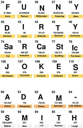 Dirty really jokes funny 100+ Funny