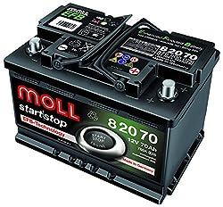 Autobatterie Moll Empfehlung