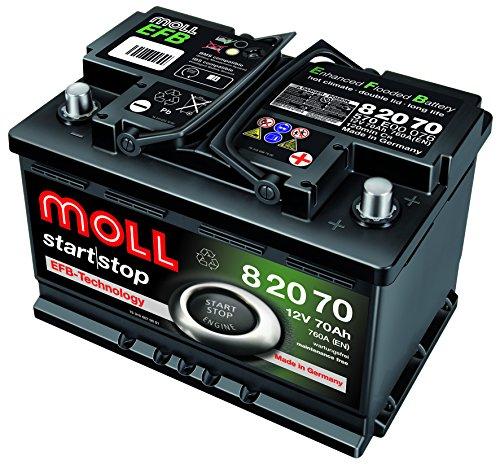 Preisvergleich Produktbild Moll Start / Stop EFB 82070 12V 70Ah
