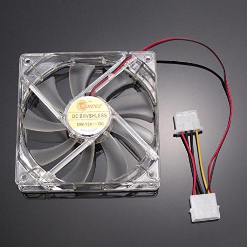 Iusun Mini Fan, 12V Ultra Quiet Computer/PC/CPU Silent Cooling Case Fan White Effects Fan - 12cm/120mm/120x120x25mm (White)