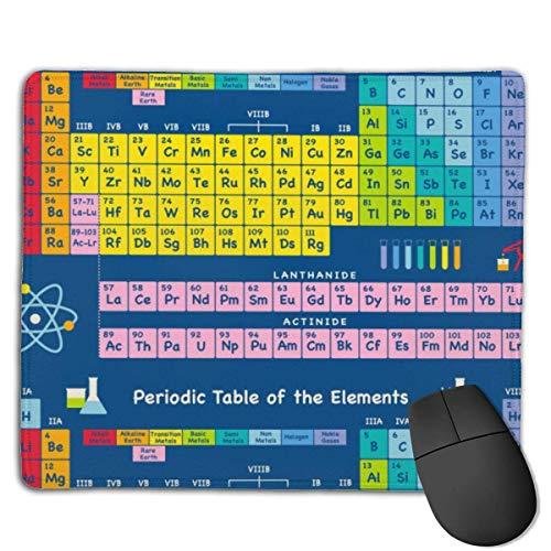 Elemente des Periodensystems Chemische Periodensystem-Mausmatte Niedliches Mauspad Mousepad auf Gummibasis mit wasserdichtem Büromauspad mit genähter Kante