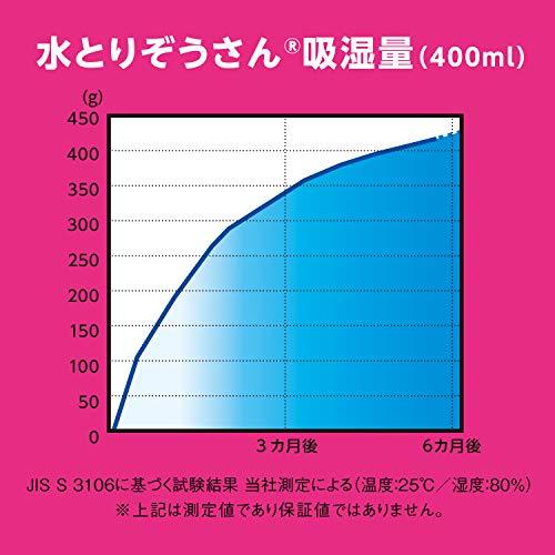 【ケース販売】水とりぞうさん550ml3個パック×15セット(計45パック)