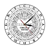tyjsb Circle of Fifths Stave Músico Compositor Regalo Enseñanza de música Reloj de Cuarzo...