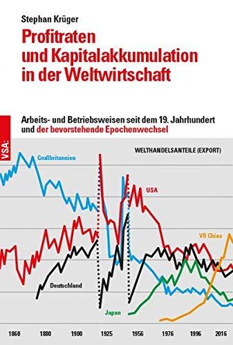 Profitraten und Kapitalakkumulation in der Weltwirtschaft: Arbeits- und Betriebsweisen seit dem 19. Jahrhundert und der bevorstehende Epochenwechsel