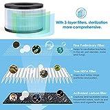 PARTU HEPA Filtre à charbon actif pour PARTU purificateur d'air BS-03, Filtration de 99,98%