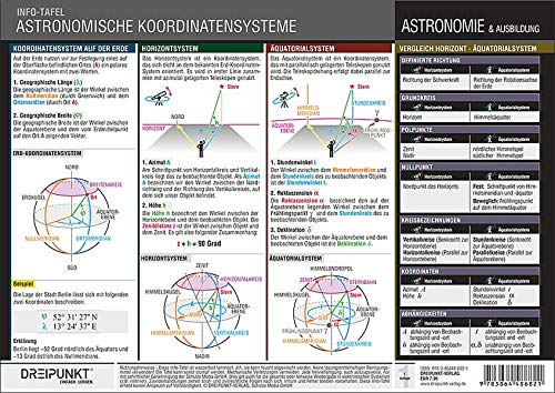 Astronomische Koordinatensysteme: Unterschiede in den verschiedenen Koordinatensystemen.