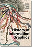 History of Information Graphics --multilingual  (Multilingual Edition)