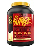 Mutant Iso Surge, 5lbs - Ginger Bread Cookie, 2540 g -