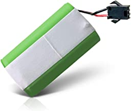 Robot Vacuum Replacement Battery Pack - Replacement Rechargeable Battery for Pure Clean PUCRC660 Smart Robot Vacuum Cleaner - Pure Clean PRTPUCRC6608