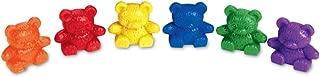teddy bear resources