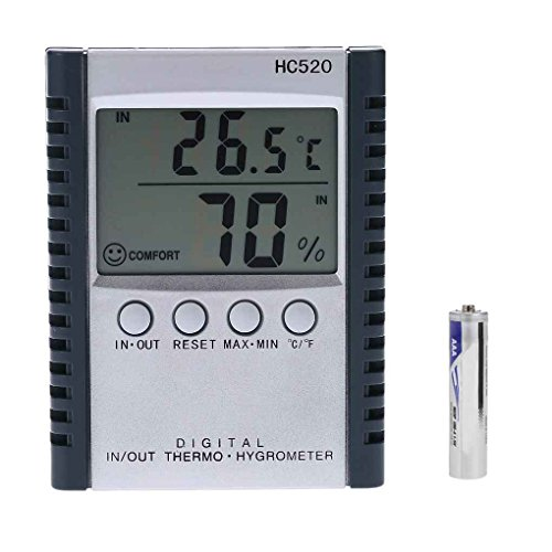 LEVEL GREAT - Thermometer & Messinstrumente