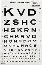 DUKAL 3062 Tech-Med Illuminated Eye Chart, Snellen, 10' Test Distance, 9