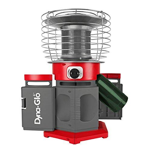dyna glo 360 propane heater - 2