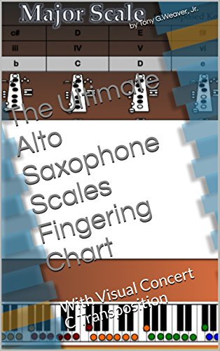 The Ultimate Alto Saxophone Scales Fingering Chart: With Visual Concert C Transposition (English Edition)