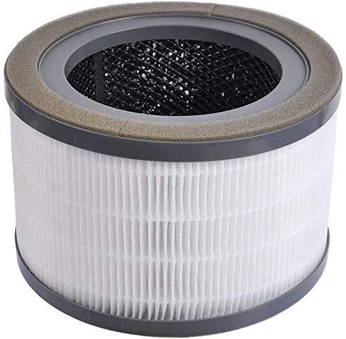KEEPOW Ersatzfilter für Levoit Vista 200 Luftreiniger, True HEPA und Aktivkohlefilter, Vista 200-RF