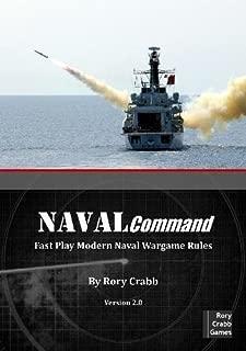 modern naval wargame