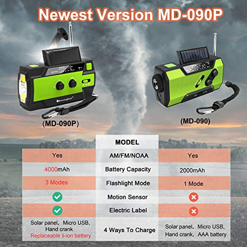 Product Image 5: 【2020 Newest】RunningSnail Emergency Crank Radio,4000mAh-Solar Hand Crank Portable AM/FM/NOAA Weather Radio with 1W Flashlight&Motion Sensor Reading Lamp,Cell Phone Charger, SOS for Home and Emergency