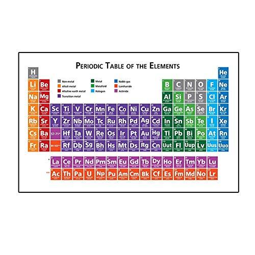 Agxdsq Puzzle 1000 Piezas Serie de la Tabla periódica de Elementos químicos 4 Rompecabezas de Cartón, Juegos de Rompecabezas para la Familia50x75cm(20x30pulgada)
