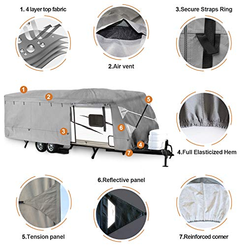 Leader Accessories Windproof Upgraded 27'-30' Travel Trailer RV Cover Camper Cover 4 Layers Top with Adhesive Repair Patches Outdoor Protect