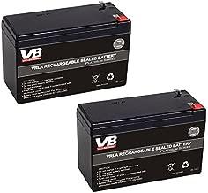 Best razor e325 battery upgrade Reviews