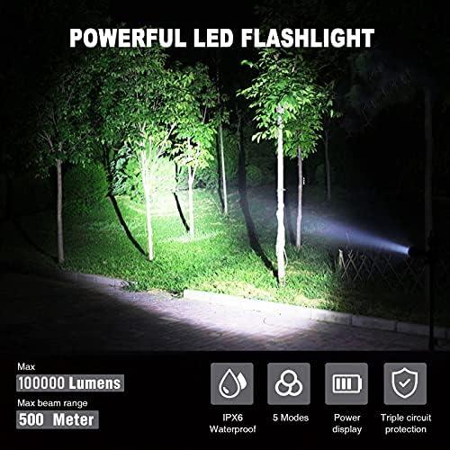 China flashlight _image4