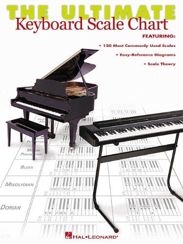 The Ultimate Keyboard Scale Chart. Für Klavier, Keyboard